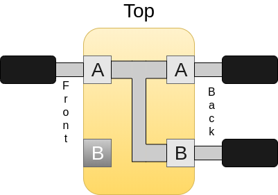 This image shows signal flow in half-normalised mode.   Signal comes into the patchbay via the top jack on the back. The signal is then split, and comes out of the top jack on the front and the bottom jack on the back.