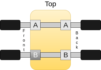 This image shows the isolated mode in the Neutrik NYS SPP L1 patchbay.  If you plug a cable into the bottom port on the front of the patchbay, this triggers the isolated mode.   The signal now flows from the top port on the back to the top port on the front. The signal no longer splits down to the bottom port on the back.